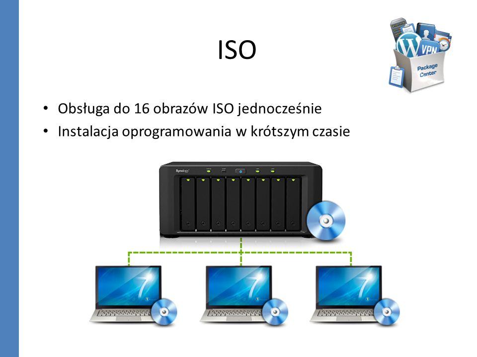 ISO Obsługa do 16 obrazów ISO jednocześnie