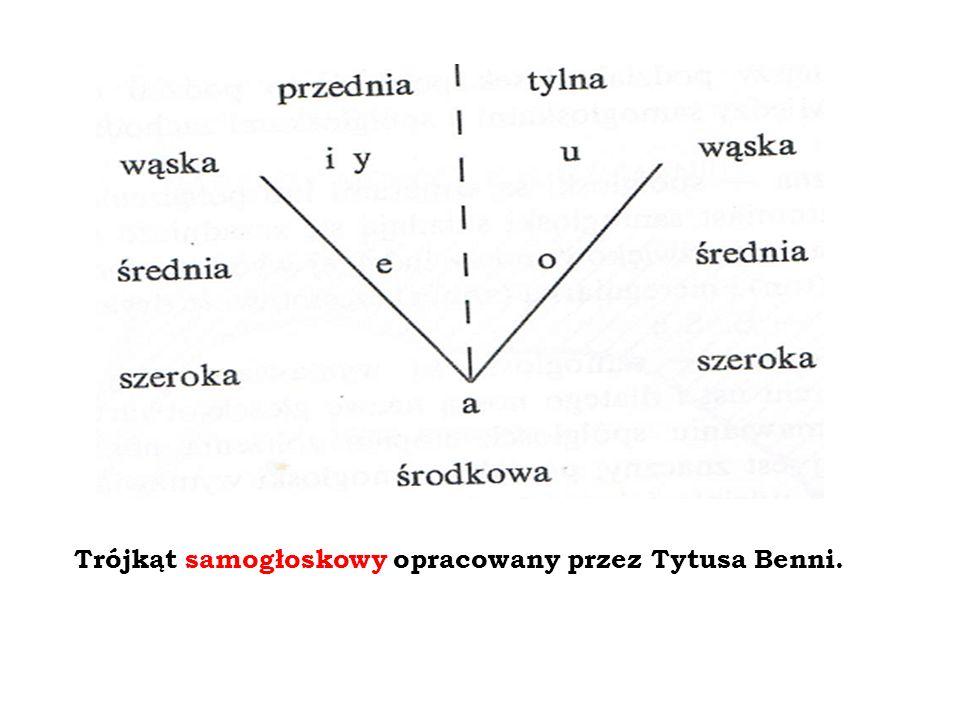 Trójkąt samogłoskowy opracowany przez Tytusa Benni.