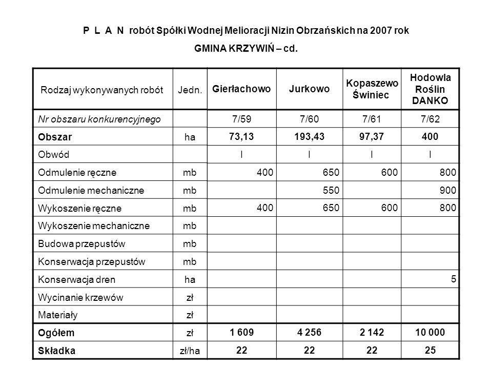 P L A N robót Spółki Wodnej Melioracji Nizin Obrzańskich na 2007 rok