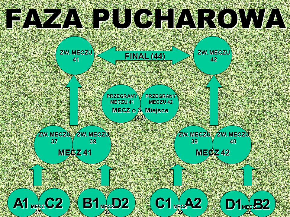 FAZA PUCHAROWA A 1 C 2 B 1 D 2 C 1 A 2 D 1 B 2 FINAL (44) MECZ 41