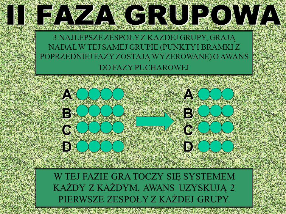 II FAZA GRUPOWA A B C D A B C D