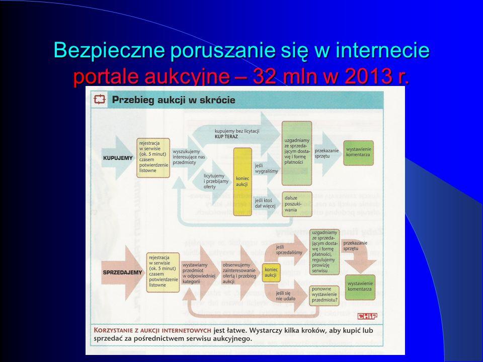 Bezpieczne poruszanie się w internecie portale aukcyjne – 32 mln w 2013 r.