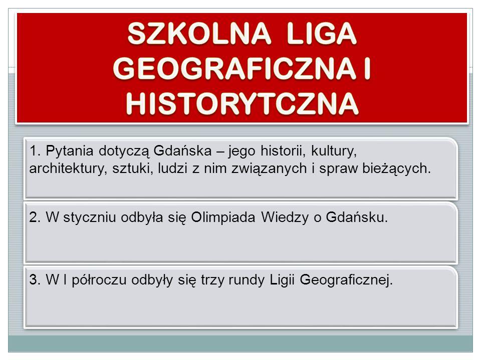 SZKOLNA LIGA GEOGRAFICZNA I HISTORYTCZNA