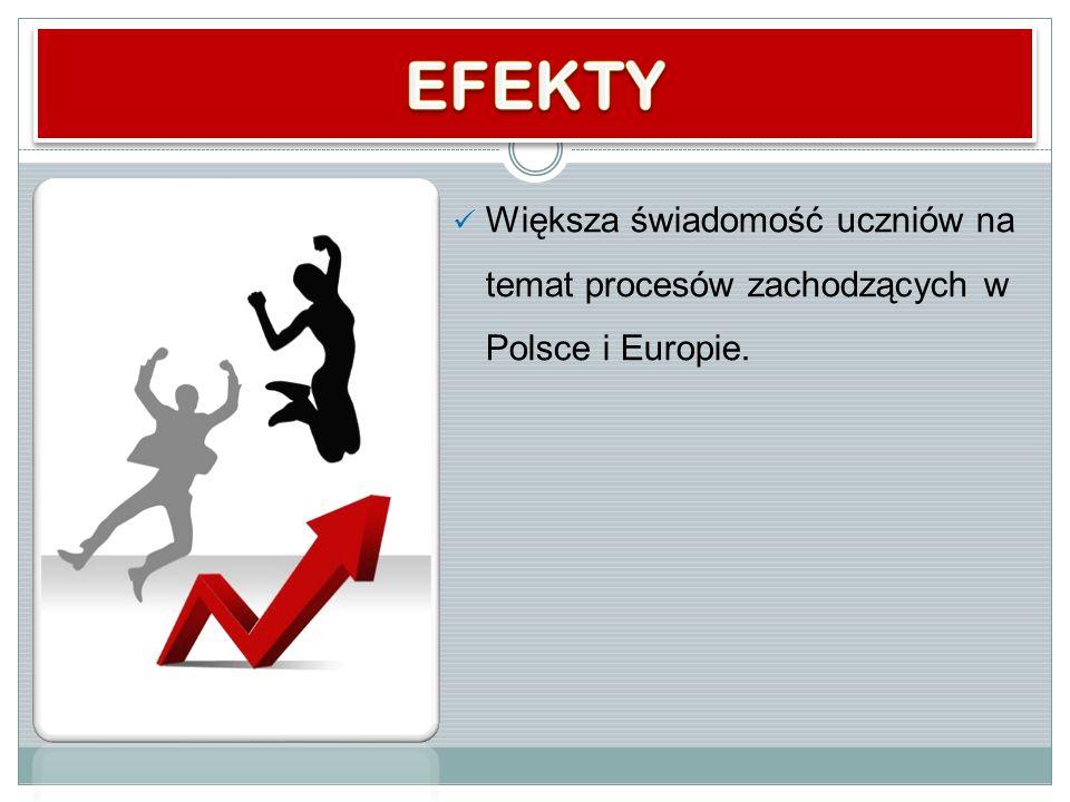 EFEKTY Większa świadomość uczniów na temat procesów zachodzących w Polsce i Europie.