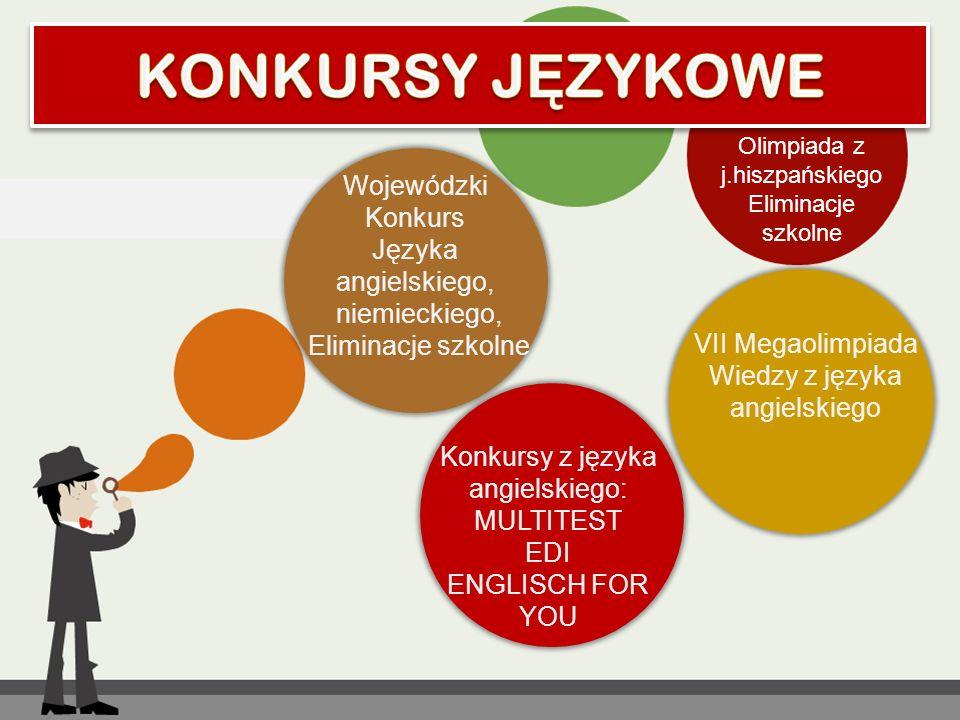 KONKURSY JĘZYKOWE Olimpiada z j.hiszpańskiego. Eliminacje szkolne. Wojewódzki Konkurs Języka angielskiego, niemieckiego, Eliminacje szkolne.