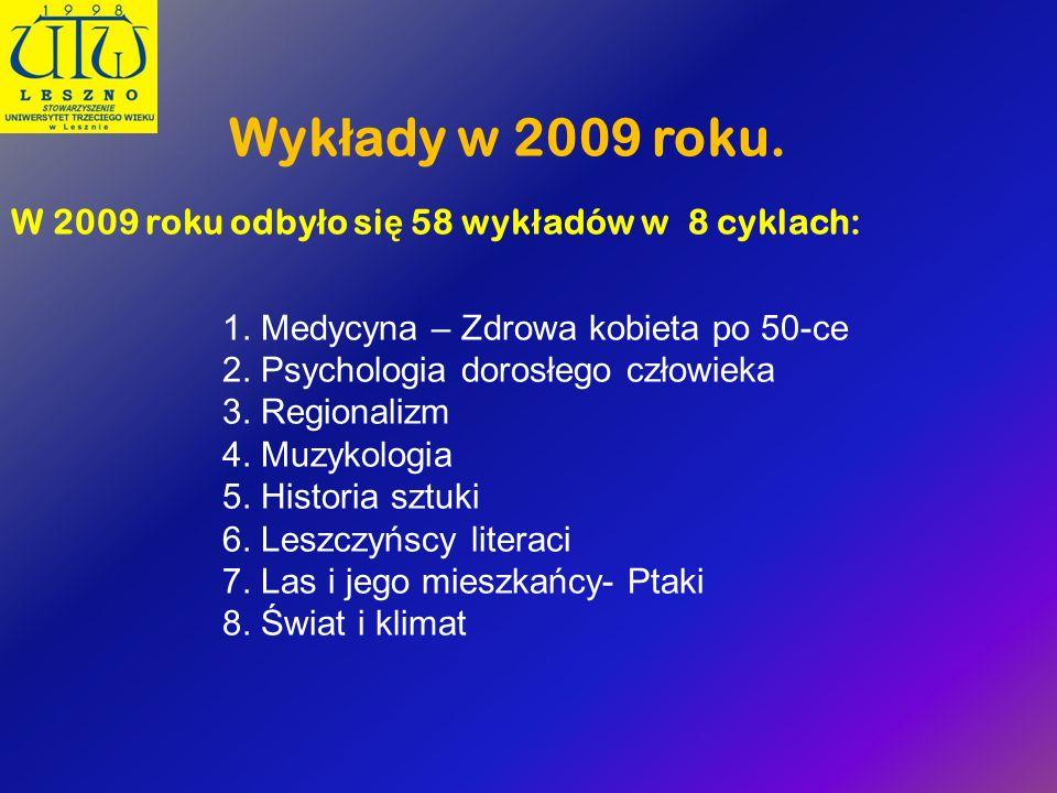 Wykłady w 2009 roku.