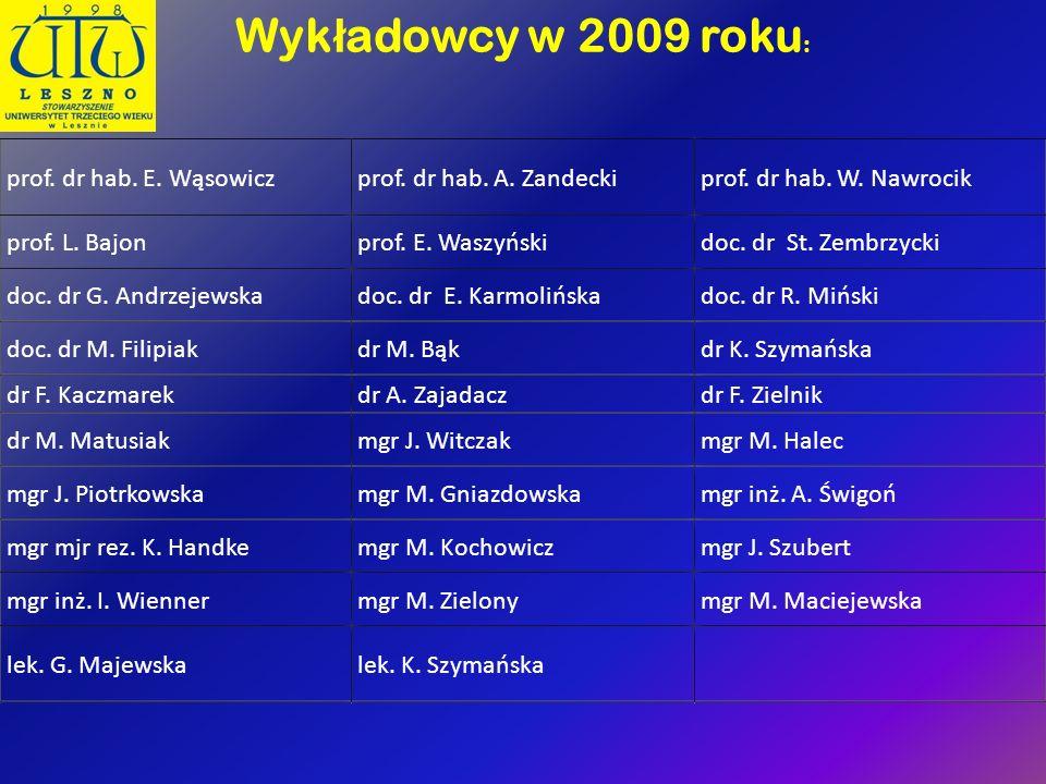 Wykładowcy w 2009 roku: prof. dr hab. E. Wąsowicz