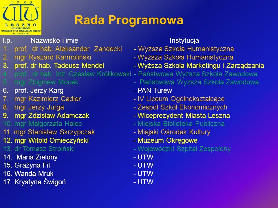 Rada Programowa l.p. Nazwisko i imię Instytucja. 1. prof. dr hab. Aleksander Zandecki - Wyższa Szkoła Humanistyczna.