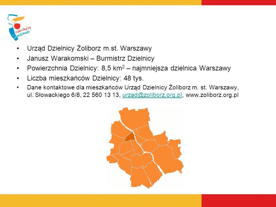 Urząd Dzielnicy Żoliborz m.st. Warszawy