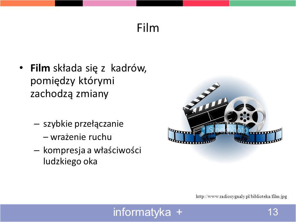 Film Film składa się z kadrów, pomiędzy którymi zachodzą zmiany