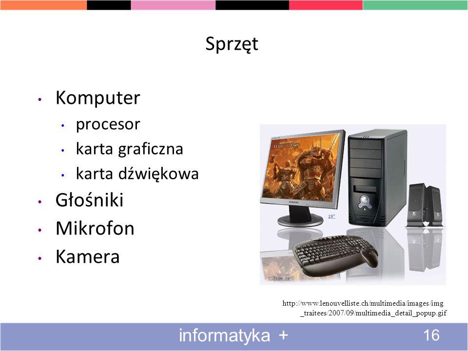 Sprzęt Komputer Głośniki Mikrofon Kamera procesor karta graficzna