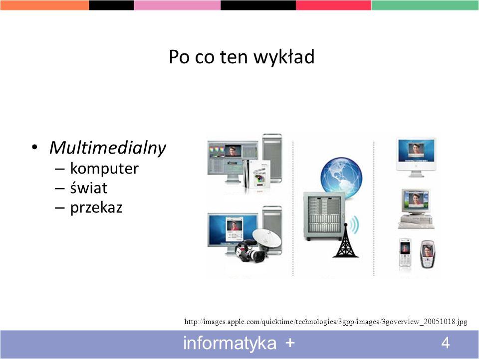 Po co ten wykład Multimedialny informatyka + komputer świat przekaz