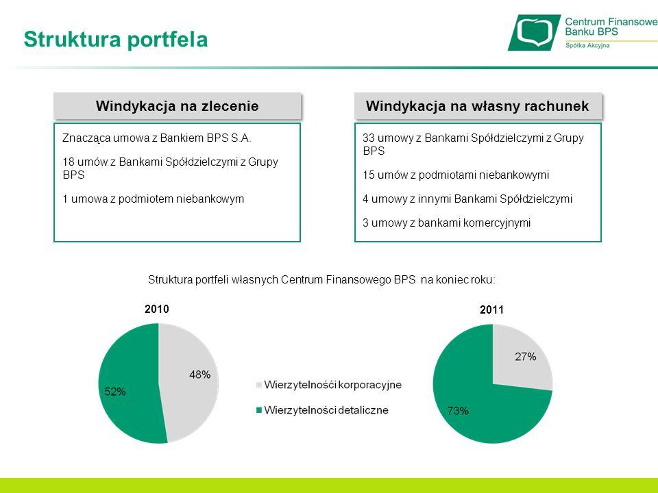 Windykacja na zlecenie Windykacja na własny rachunek