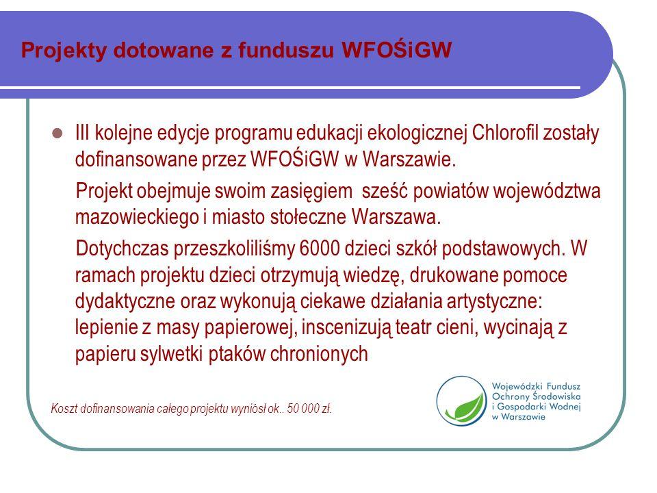 Projekty dotowane z funduszu WFOŚiGW