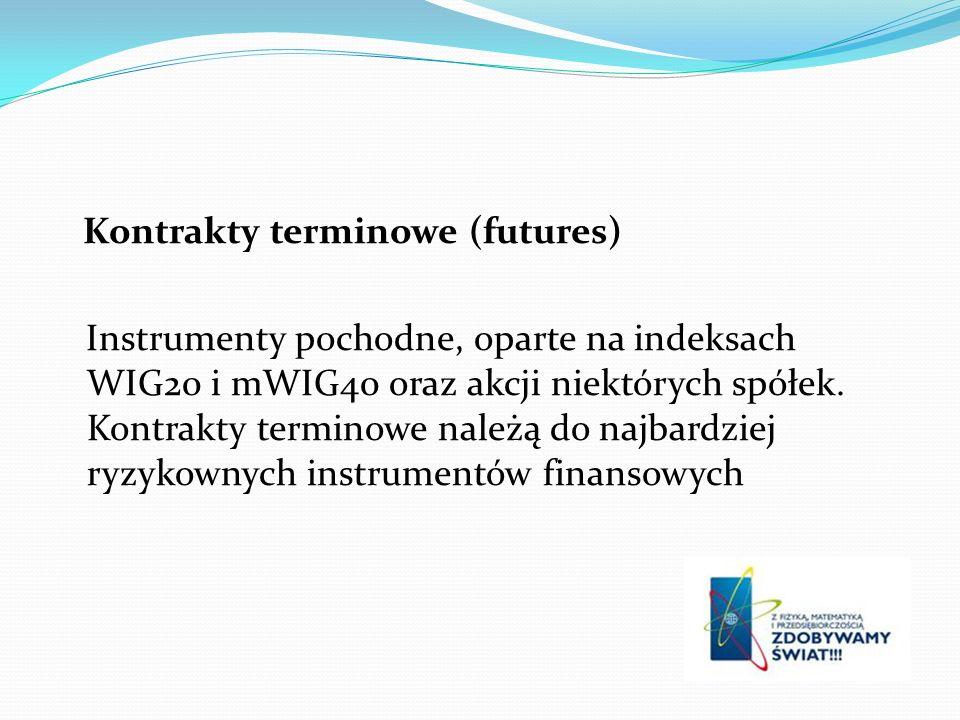 Kontrakty terminowe (futures)