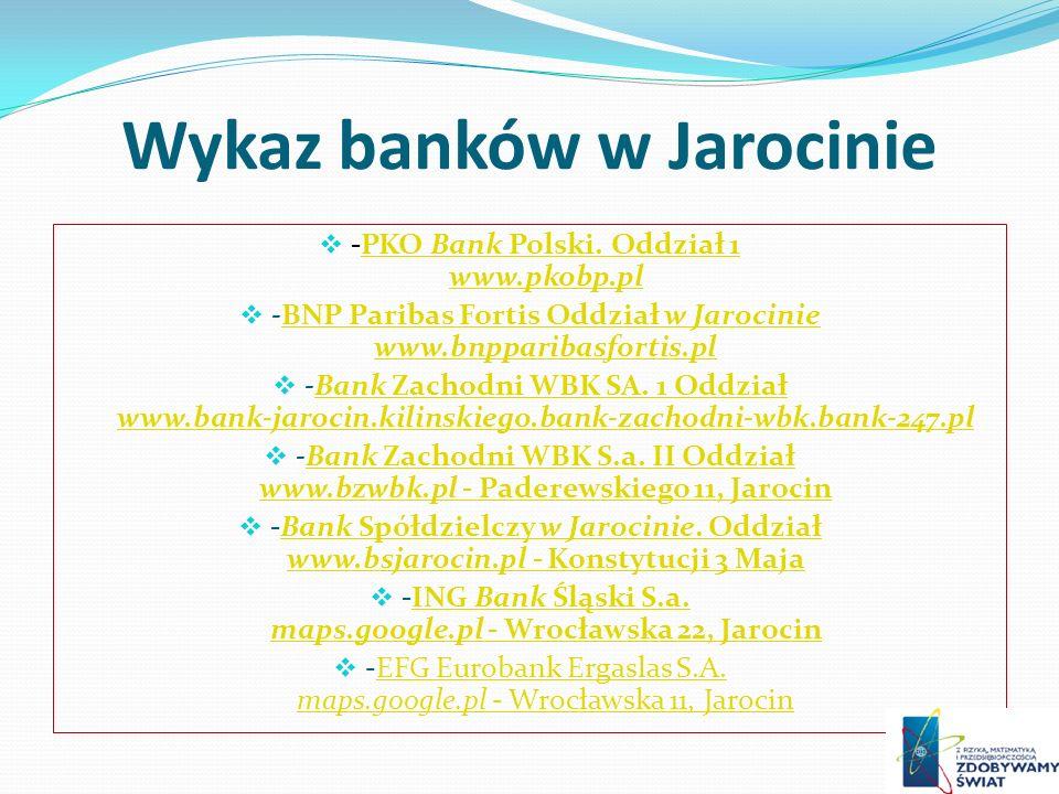 Wykaz banków w Jarocinie