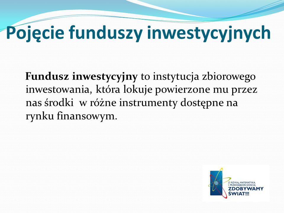 Pojęcie funduszy inwestycyjnych