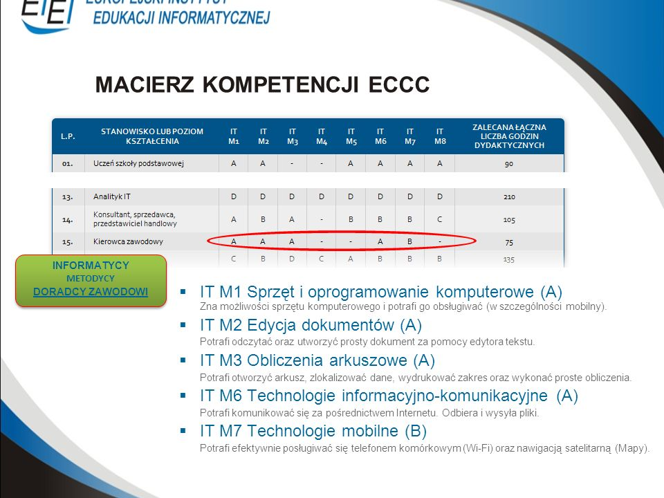MACIERZ KOMPETENCJI ECCC
