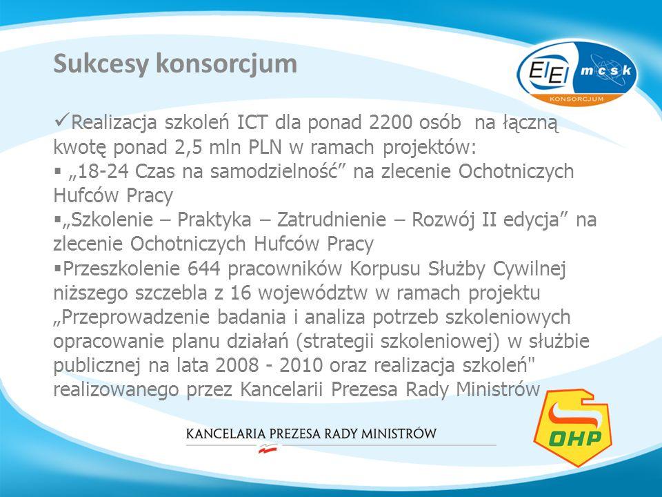 Sukcesy konsorcjumRealizacja szkoleń ICT dla ponad 2200 osób na łączną kwotę ponad 2,5 mln PLN w ramach projektów: