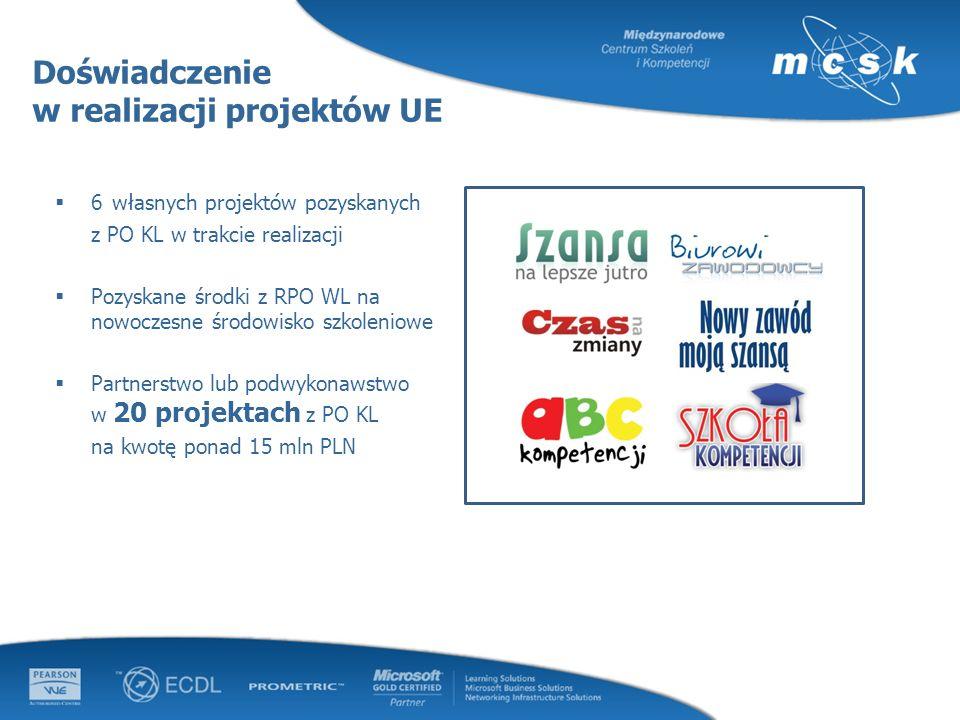Doświadczenie w realizacji projektów UE
