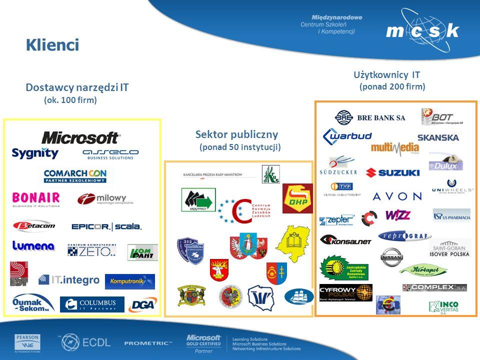 Klienci Dostawcy narzędzi IT Sektor publiczny