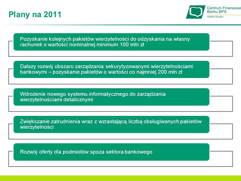 Plany na 2011Pozyskanie kolejnych pakietów wierzytelności do odzyskania na własny rachunek o wartości nominalnej minimum 100 mln zł.