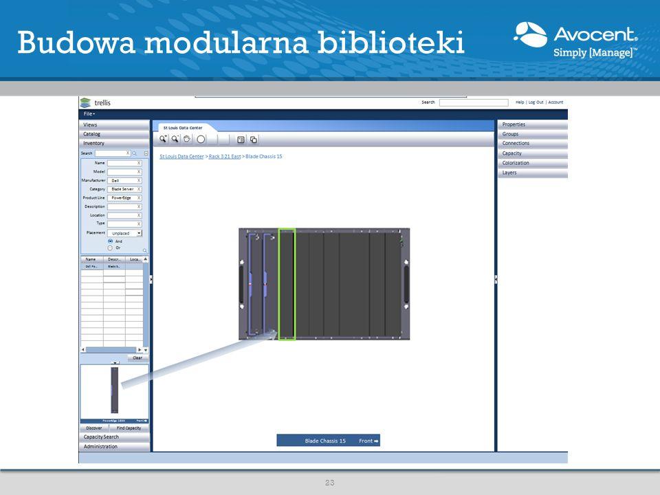 Budowa modularna biblioteki