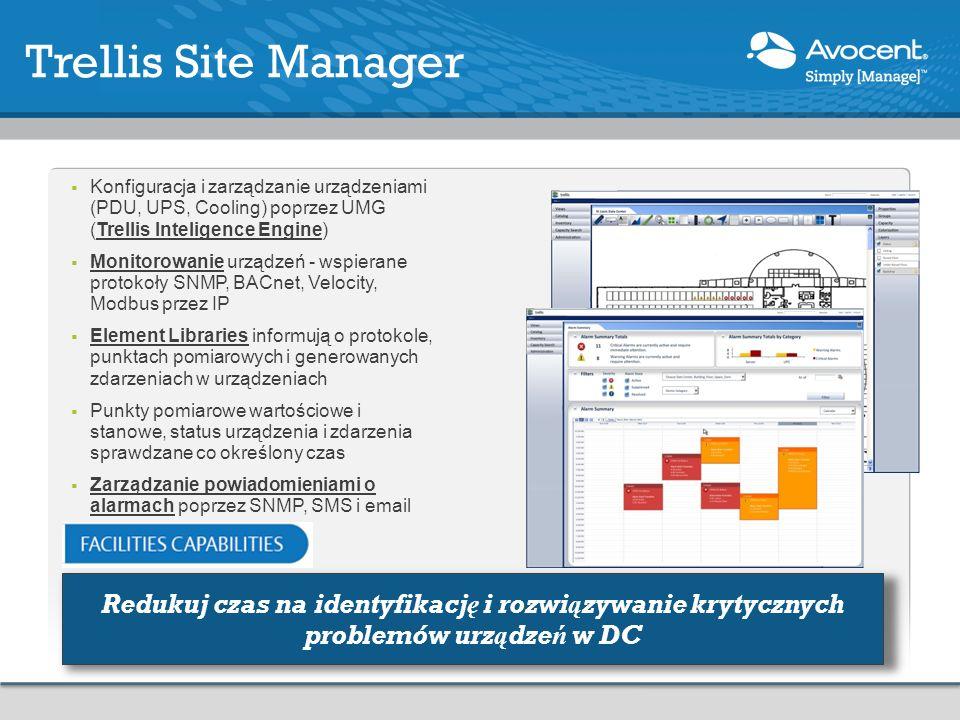 Trellis Site Manager Konfiguracja i zarządzanie urządzeniami (PDU, UPS, Cooling) poprzez UMG (Trellis Inteligence Engine)