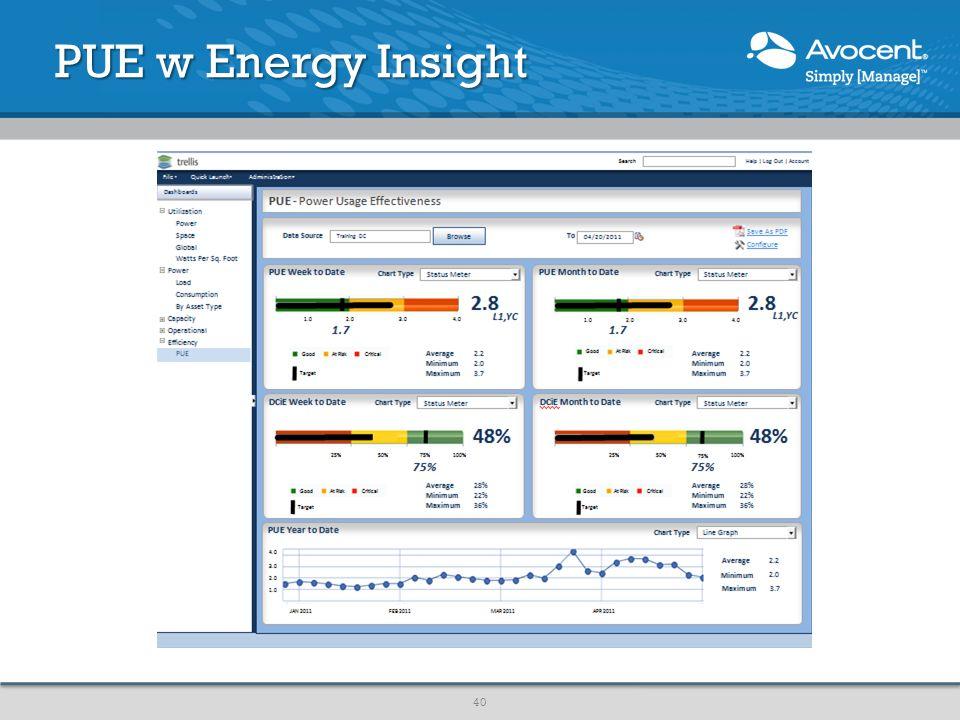 PUE w Energy Insight