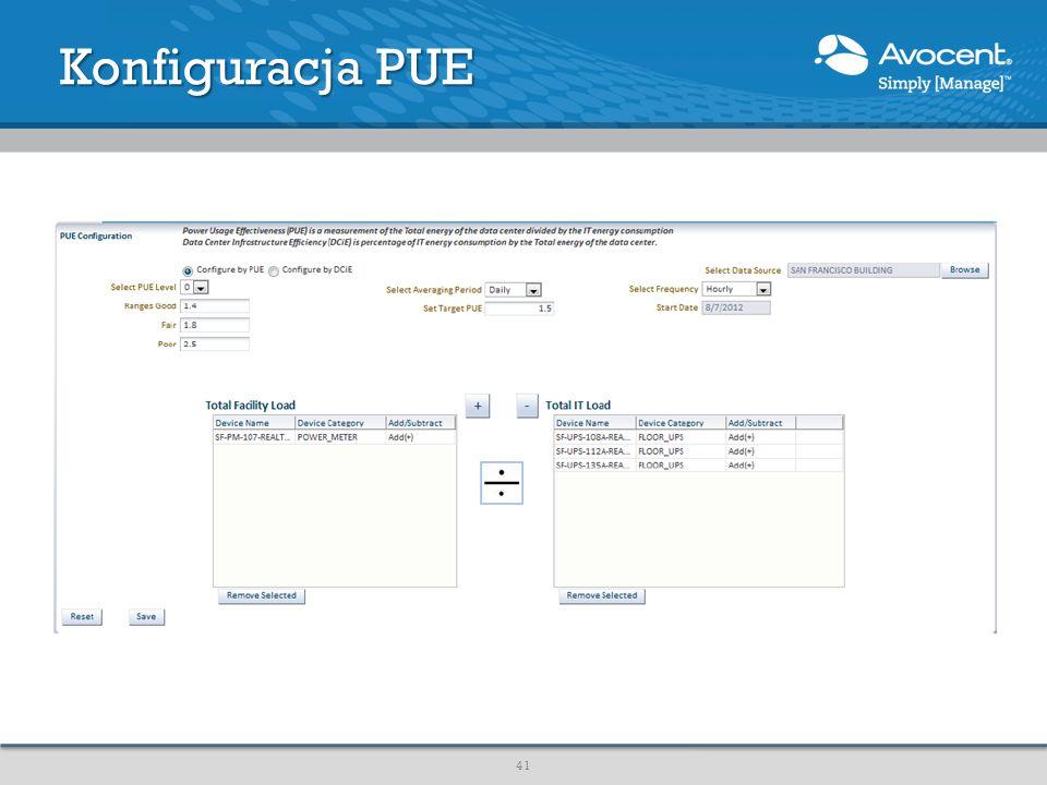 Konfiguracja PUE