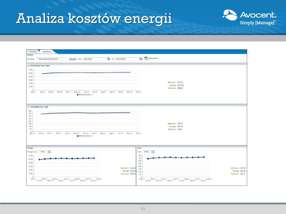 Analiza kosztów energii