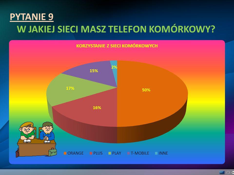 PYTANIE 9 W JAKIEJ SIECI MASZ TELEFON KOMÓRKOWY