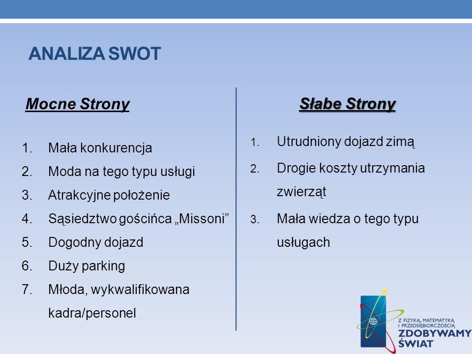 Analiza SwOT Słabe Strony Mocne Strony Utrudniony dojazd zimą