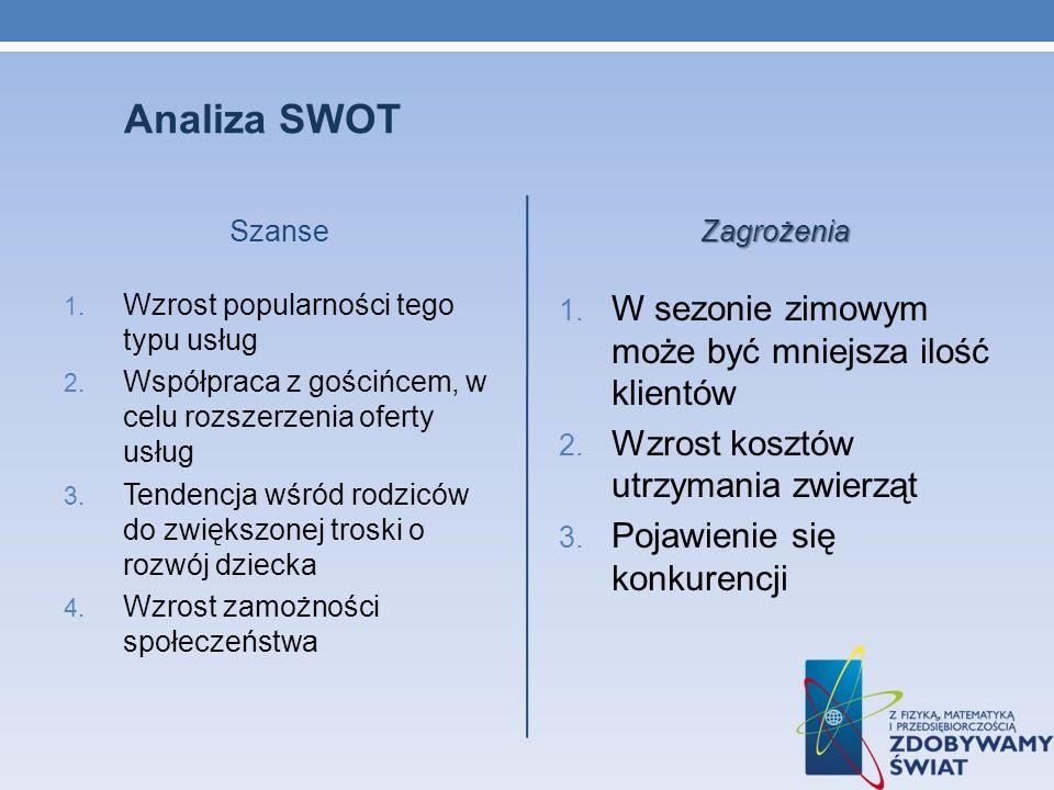 Analiza SWOT W sezonie zimowym może być mniejsza ilość klientów