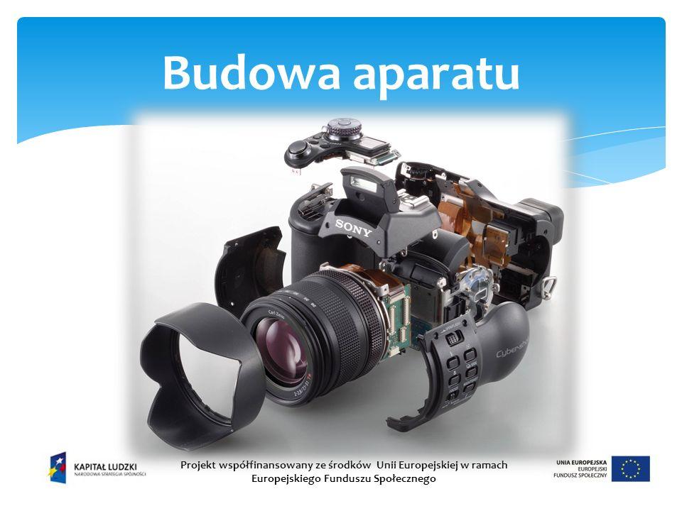 Budowa aparatu Projekt współfinansowany ze środków Unii Europejskiej w ramach Europejskiego Funduszu Społecznego.