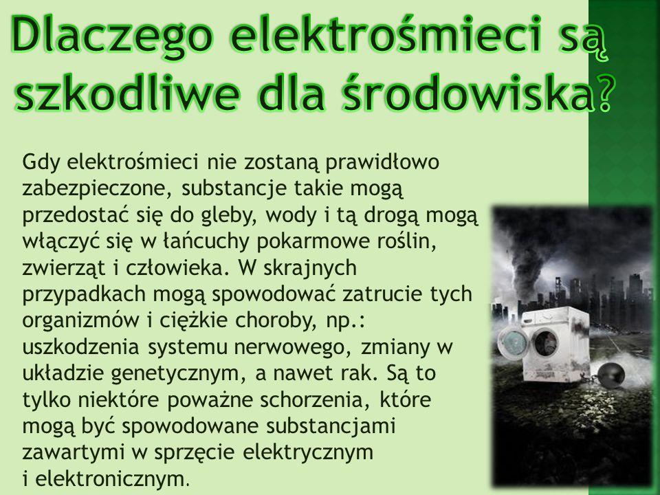 Dlaczego elektrośmieci są szkodliwe dla środowiska