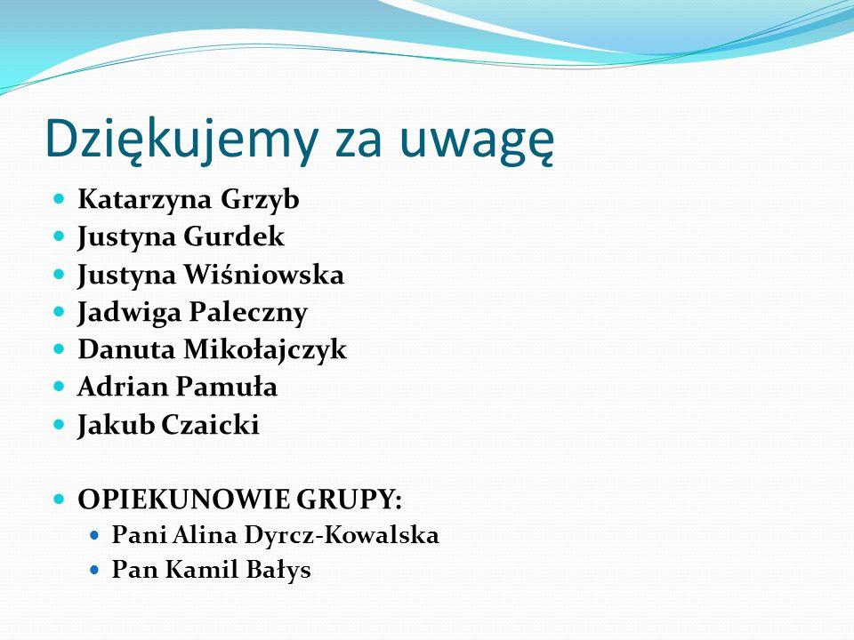 Dziękujemy za uwagę Katarzyna Grzyb Justyna Gurdek Justyna Wiśniowska
