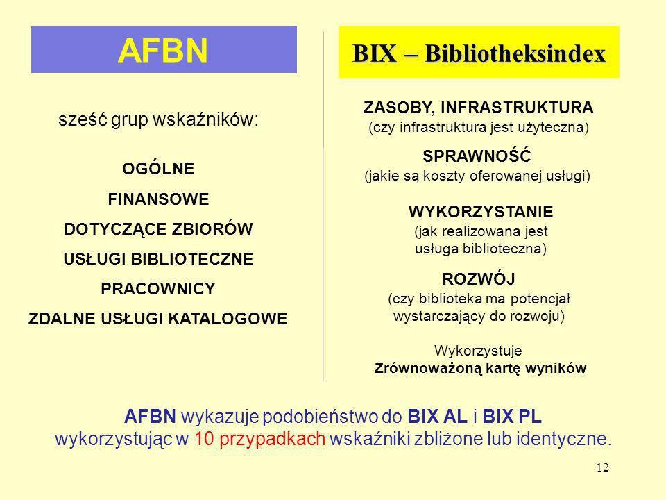 BIX – Bibliotheksindex