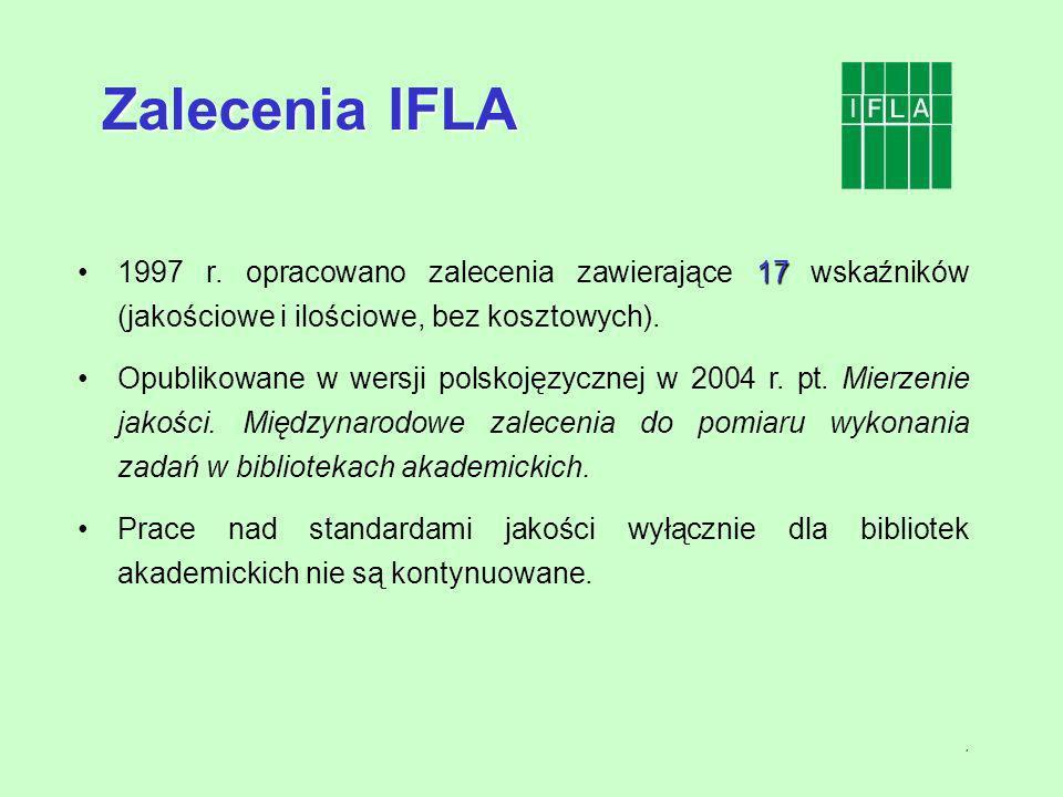 Zalecenia IFLA 1997 r. opracowano zalecenia zawierające 17 wskaźników (jakościowe i ilościowe, bez kosztowych).
