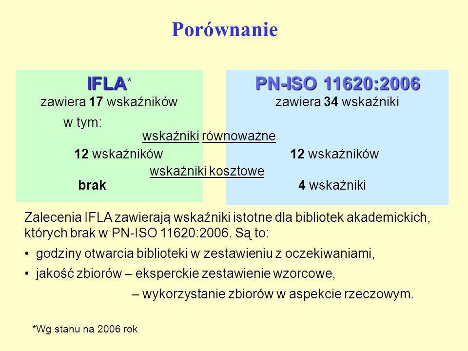 Porównanie IFLA* PN-ISO 11620:2006 zawiera 17 wskaźników