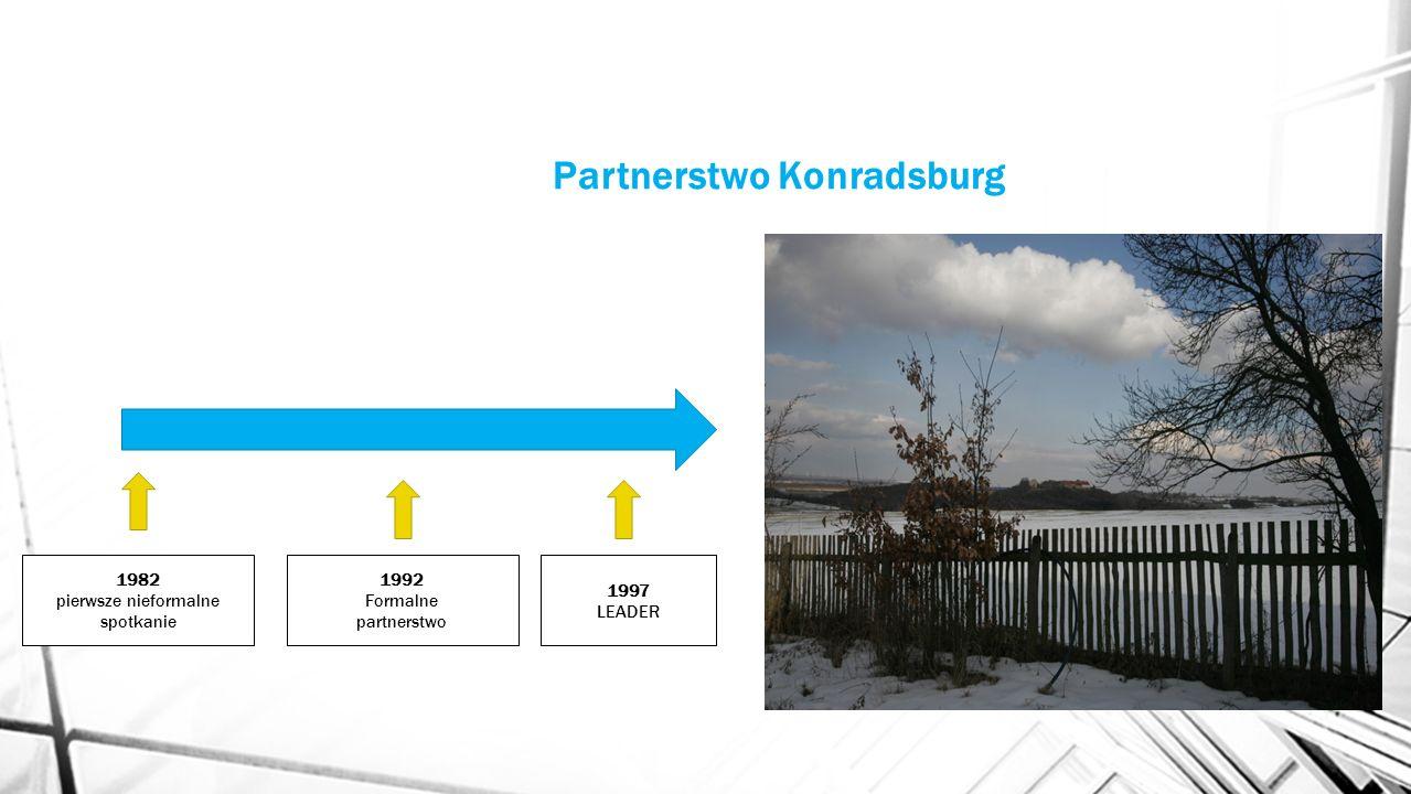 Partnerstwo Konradsburg