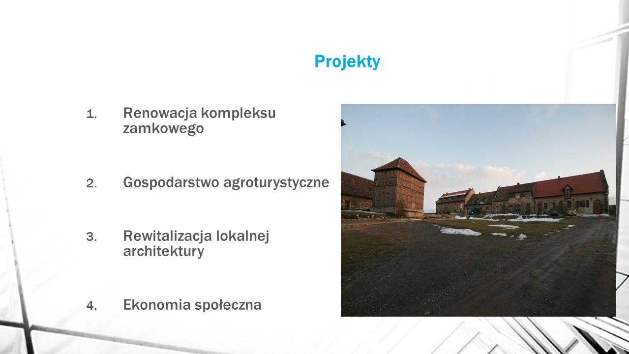 Projekty Renowacja kompleksu zamkowego Gospodarstwo agroturystyczne