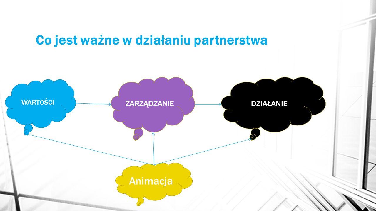 Co jest ważne w działaniu partnerstwa