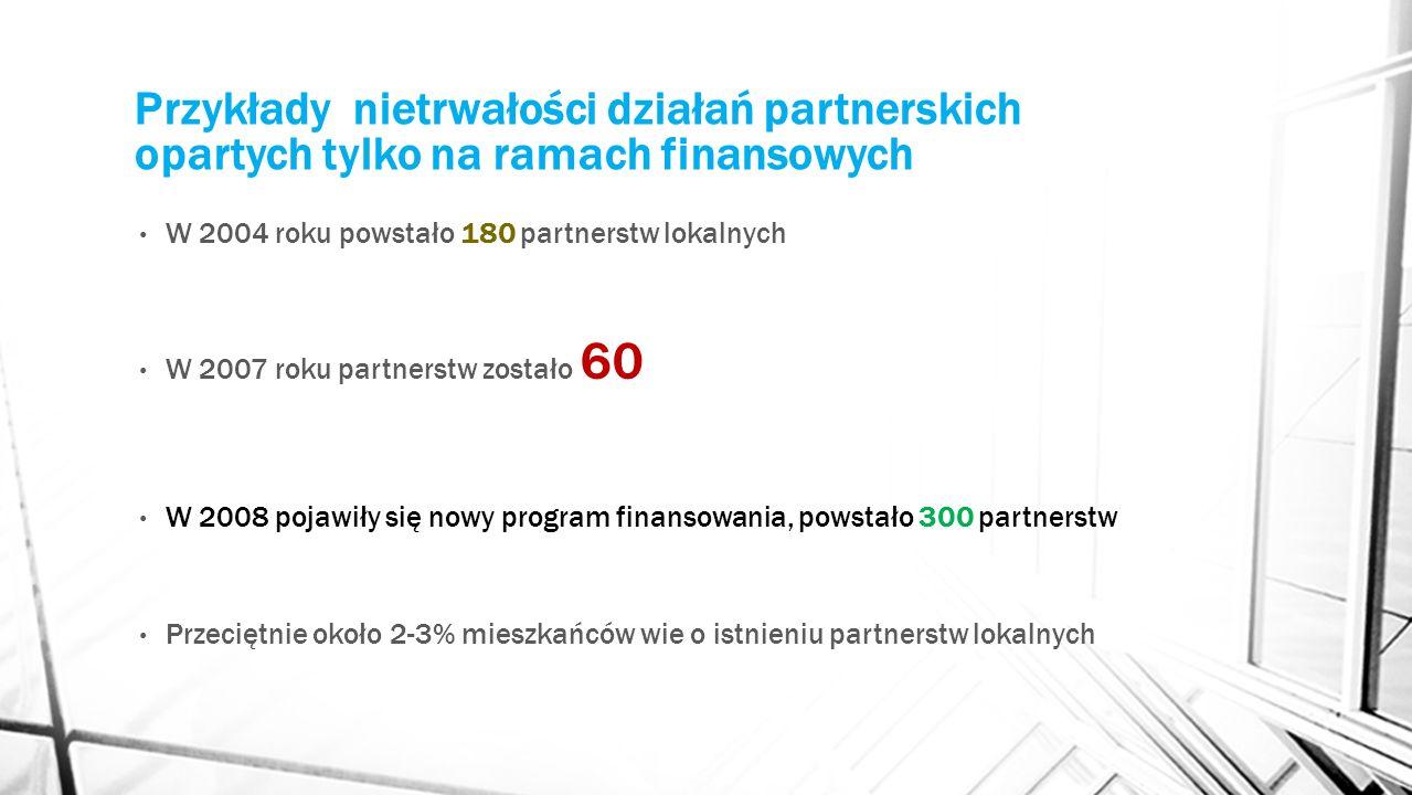 Przykłady nietrwałości działań partnerskich opartych tylko na ramach finansowych