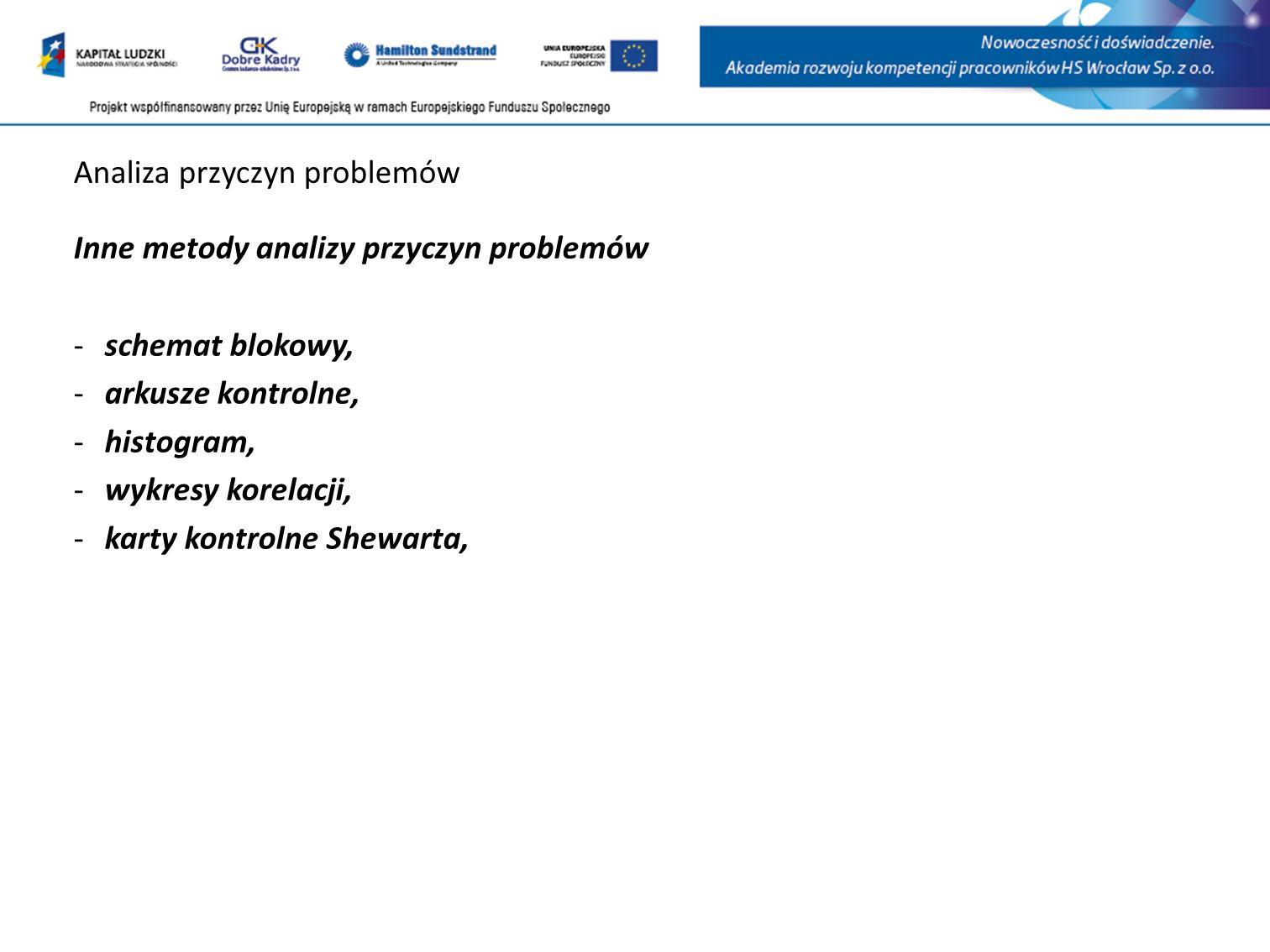 Analiza przyczyn problemów