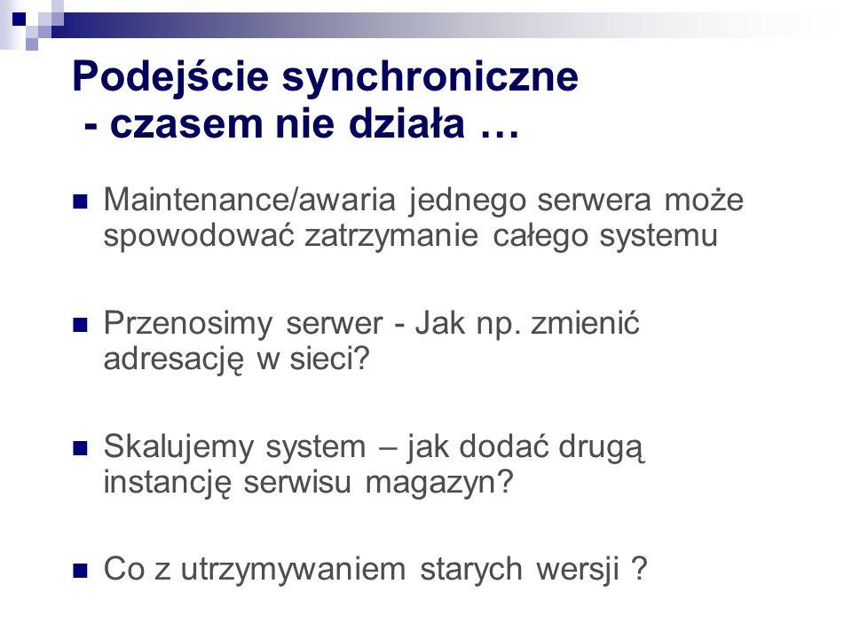 Podejście synchroniczne - czasem nie działa …