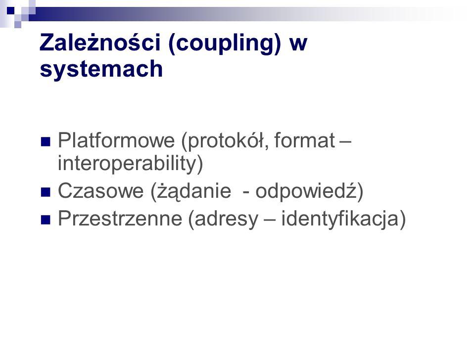 Zależności (coupling) w systemach