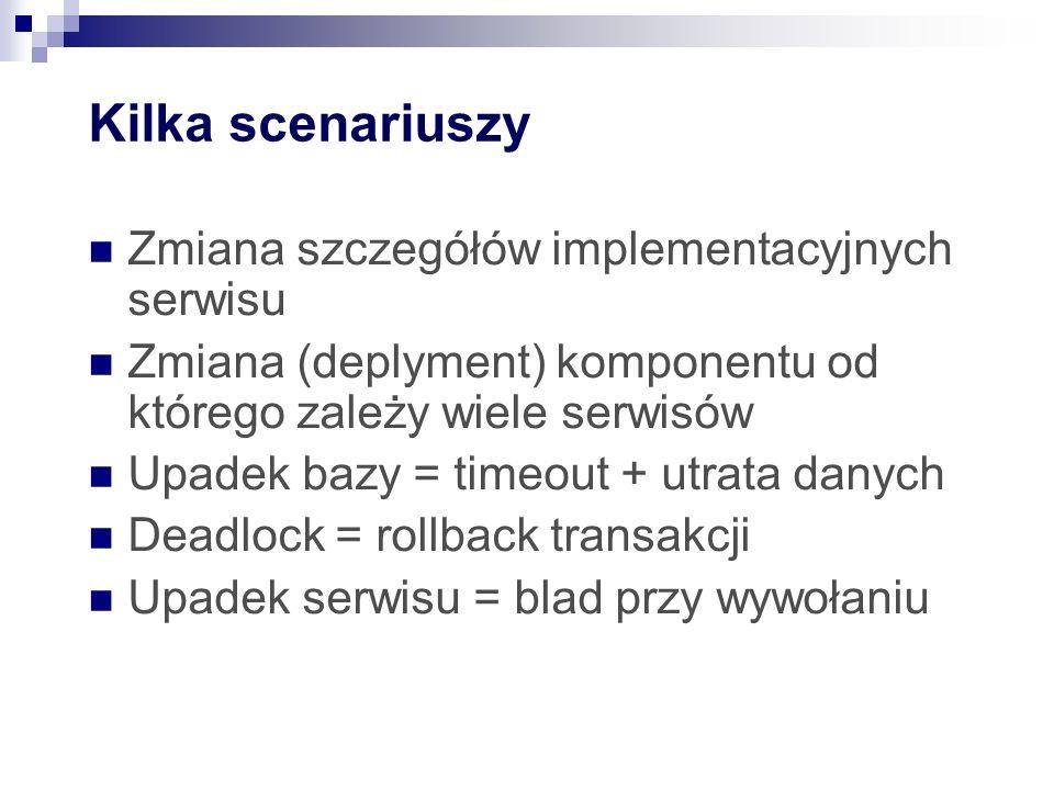 Kilka scenariuszy Zmiana szczegółów implementacyjnych serwisu