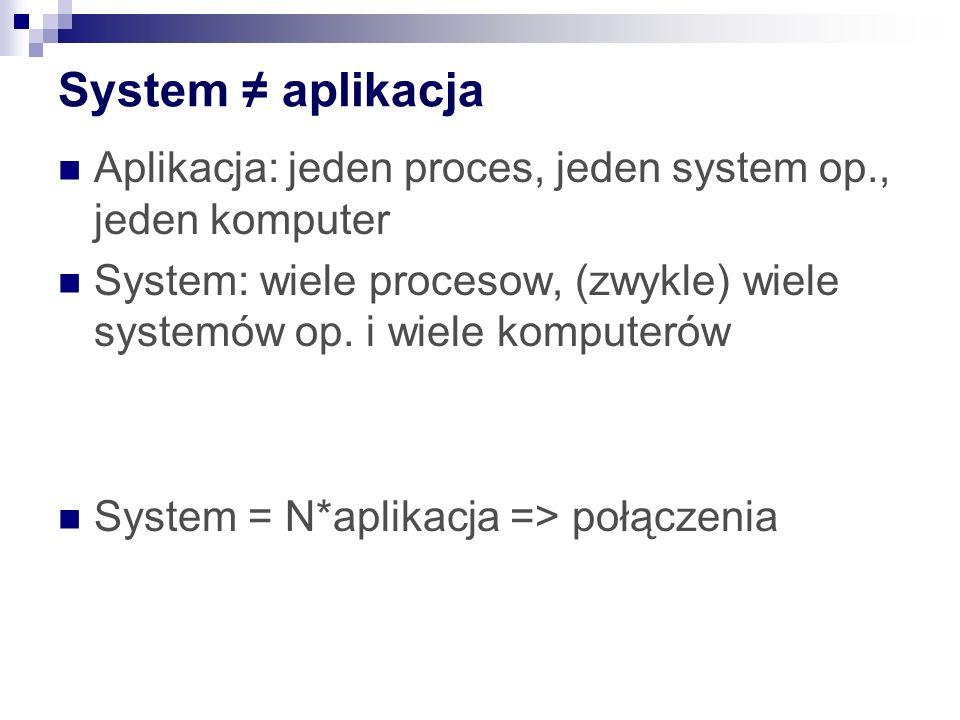 MGB 2003 System ≠ aplikacja. Aplikacja: jeden proces, jeden system op., jeden komputer.
