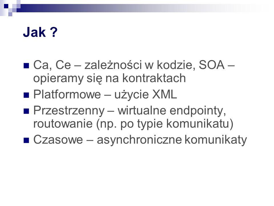 Jak Ca, Ce – zależności w kodzie, SOA – opieramy się na kontraktach